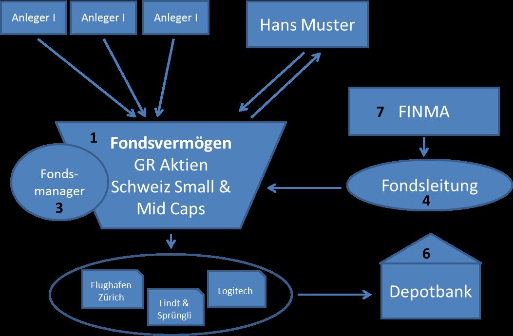 small cap aktien definition